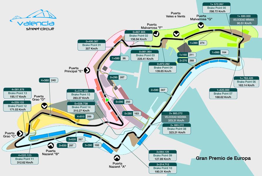 Circuito Valencia F1 : Gran premio di formula valencia tourist information